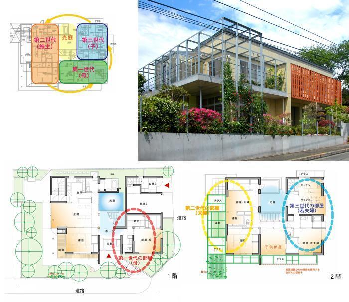 多世帯住宅(三世代住宅)