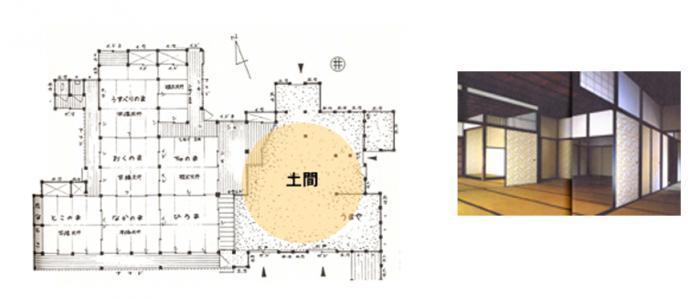 日本伝統的な多世帯住宅