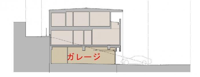 傾斜地に建つ家・断面図