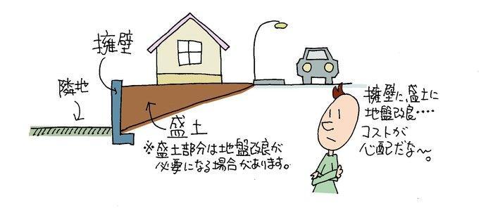 傾斜地の造成工事を減らす方法