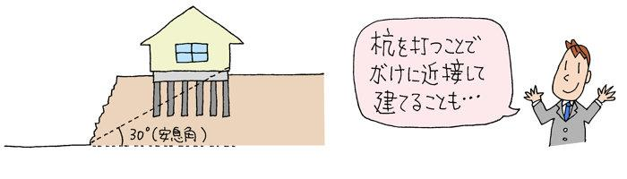 安息角と杭