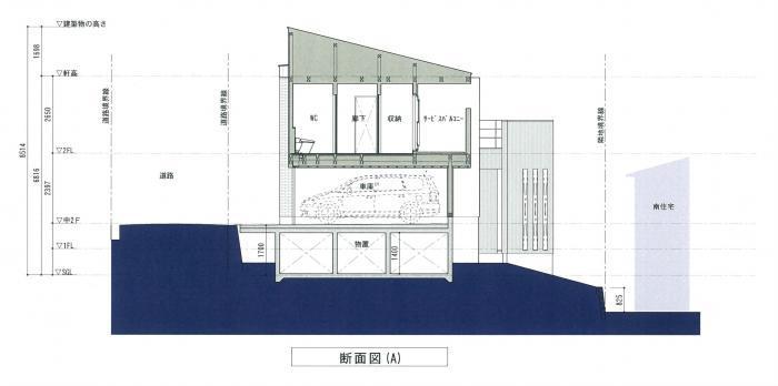 逆瀬川のリゾートハウス・ビルトインガレージ・断面図
